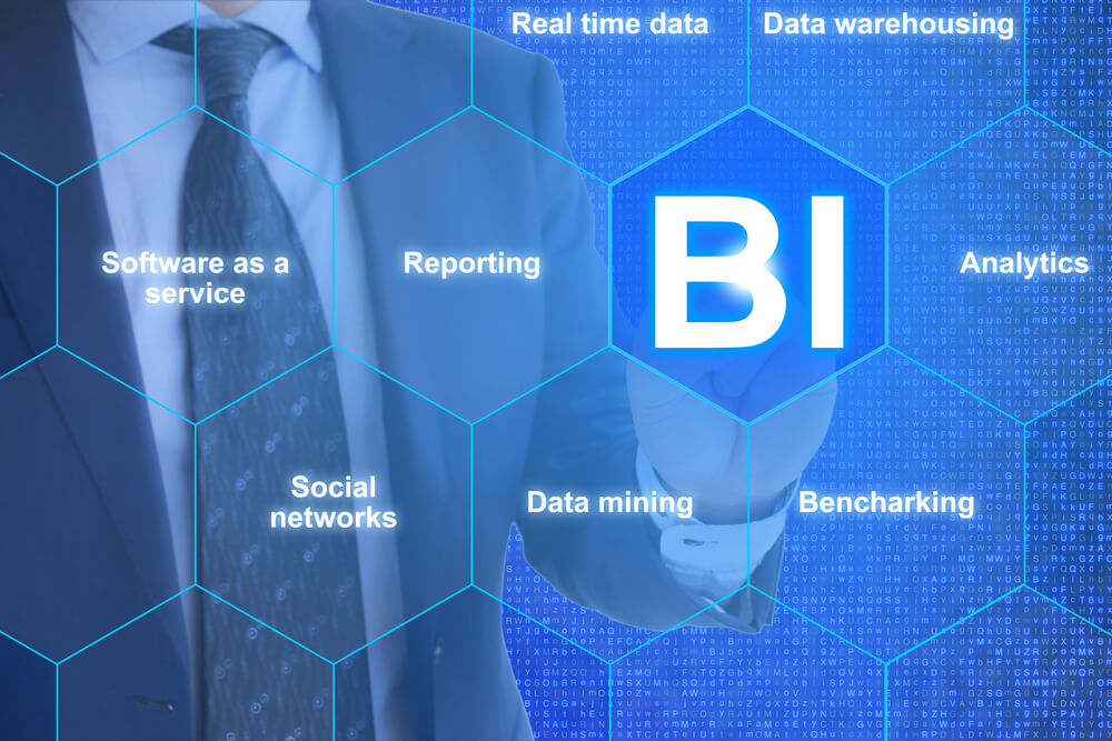 business intelligence services pittsburgh